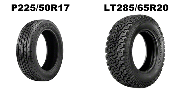 Understanding Tire Language Ottawadodge